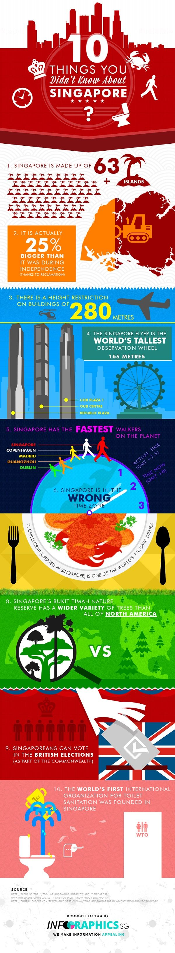 10-Things-About-Singapore