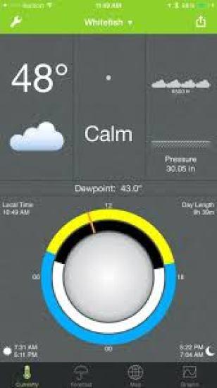Weather Nerd
