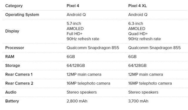 Pixel 4 - Big Boy is coming. 3