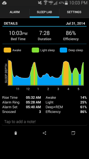 Sleep Time Graph