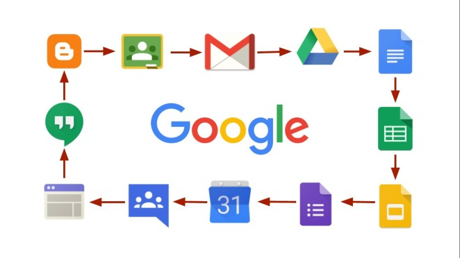 Google Secrets Every Internet User Should Know