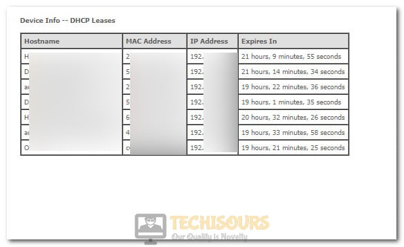 DHCP table