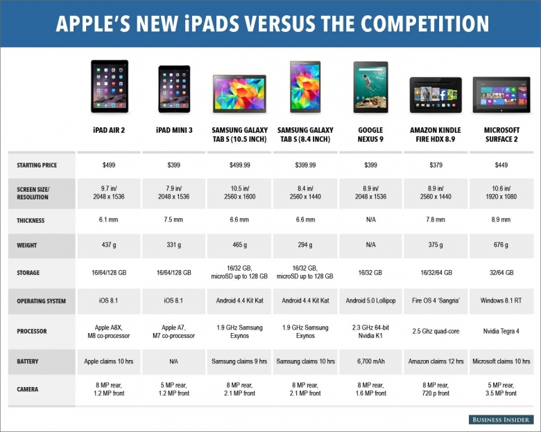 ipad_comparison_03.png.jpeg