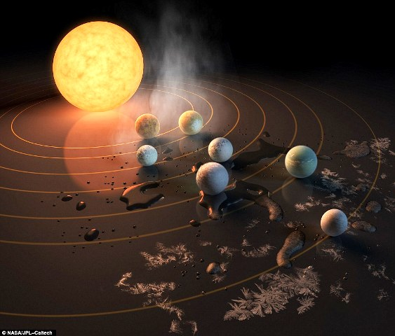 3d7e420200000578-4245424-the_trappist_1_star_an_ultra_cool_dwarf_has_seven_earth_size_pla-m-25_14877782354181