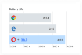 opera mini browser,opera browser