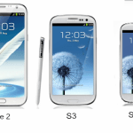 Samsung S3 Mini Specifications and Price