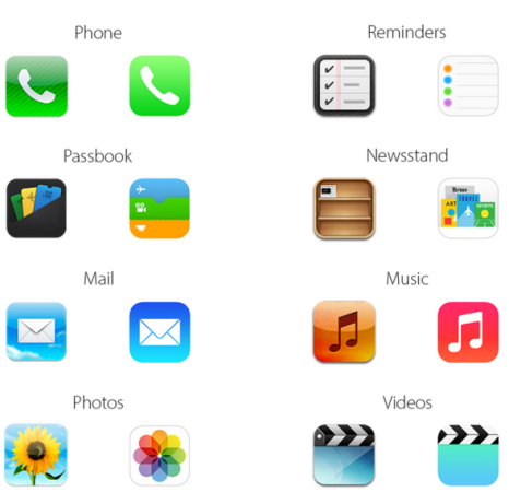 Comparison between Icons of iOS7 vs iOS6