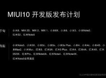 List of Xiaomi smartphones receiving MIUI 10 update