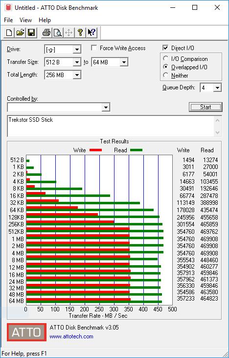 atto-disk-benchmark