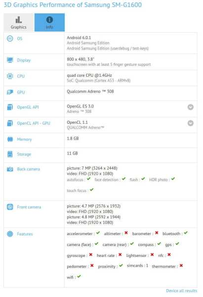 Samsung Galaxy Folder 2 SM- G1600 GFXBench leak