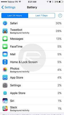 A screen shot of battery usage by apps