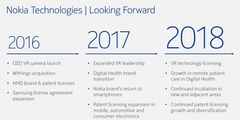 Finally Nokia Officially Confirms Its Re-Entry To The Smartphone Business
