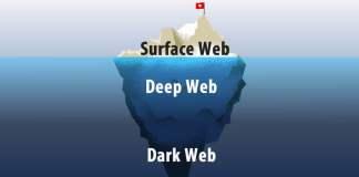 Darknet vs Dark Web vs Deep Web vs Surface Web