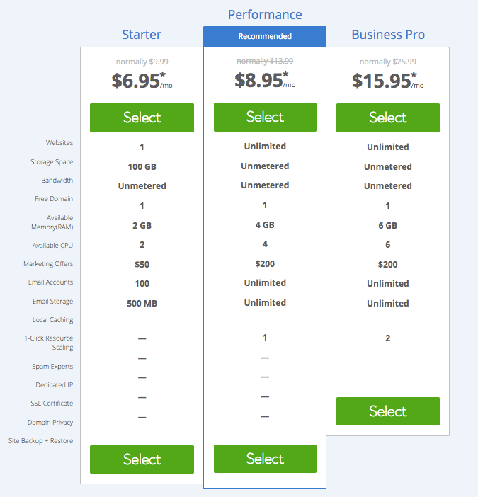 bluehost discount code