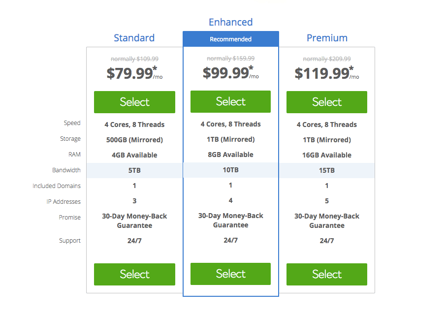 bluehost discount coupon code