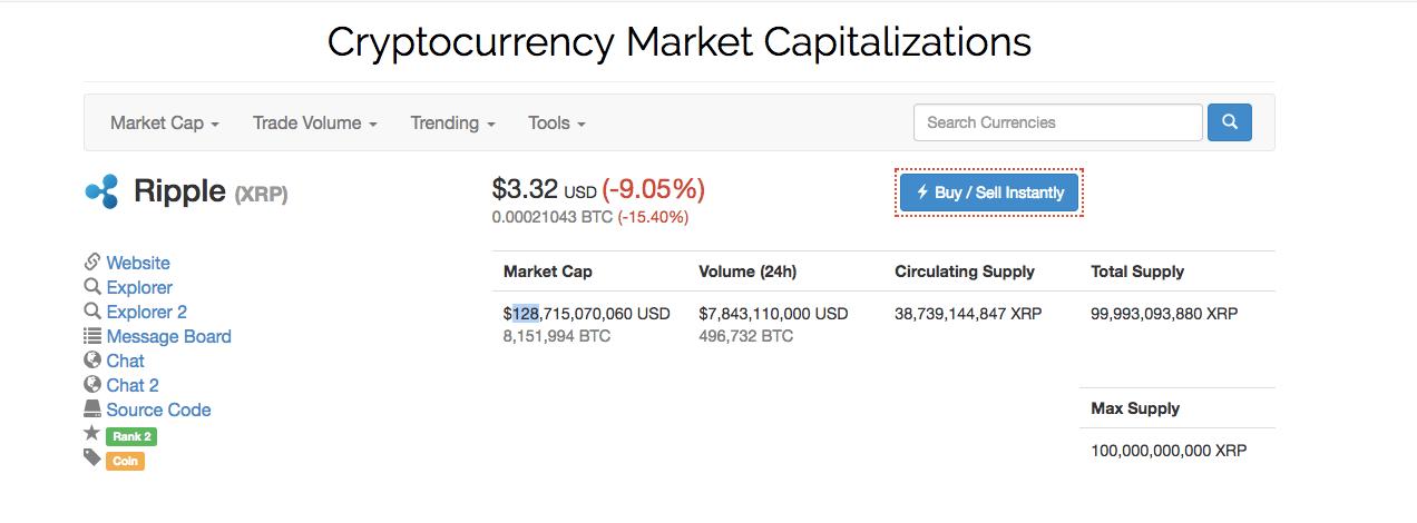 ripple cryptocurrency reddit