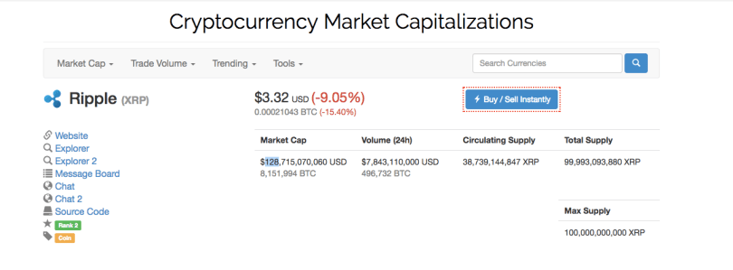 whereto buy option cryptocurrency