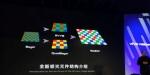 Vivo announces a new RGBW sensor promising improved camera performance