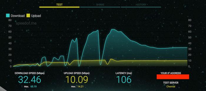 Speedof.me Internet Speed Test