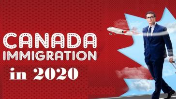 Eligibility for canada immigration