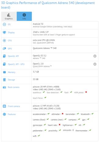 Snapdragon-835 gfx bench (1)