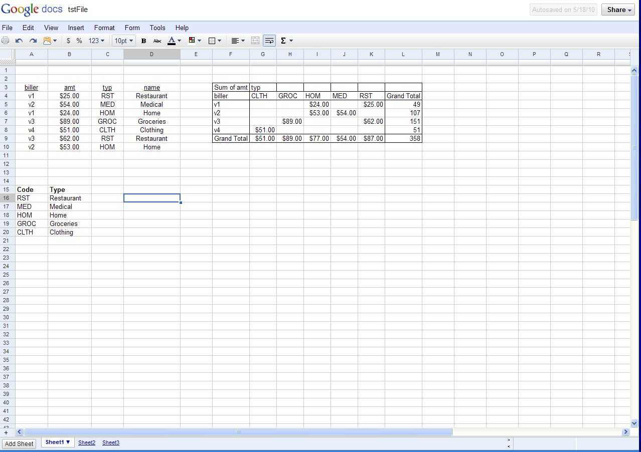 A Brief Comparison Of Online Spreadsheets And The Winner Is Zoho