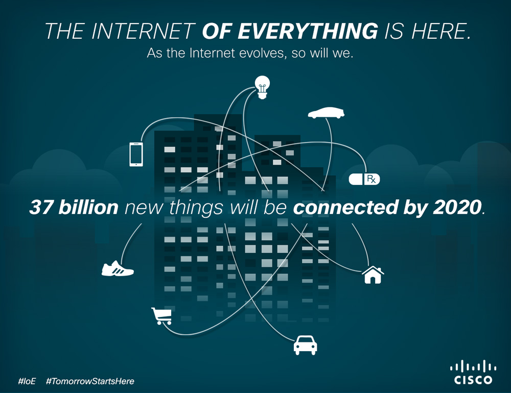 The internet of everything