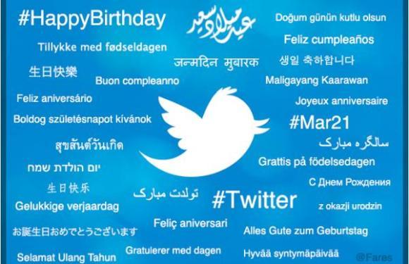 Happy 9th Birthday Twitter