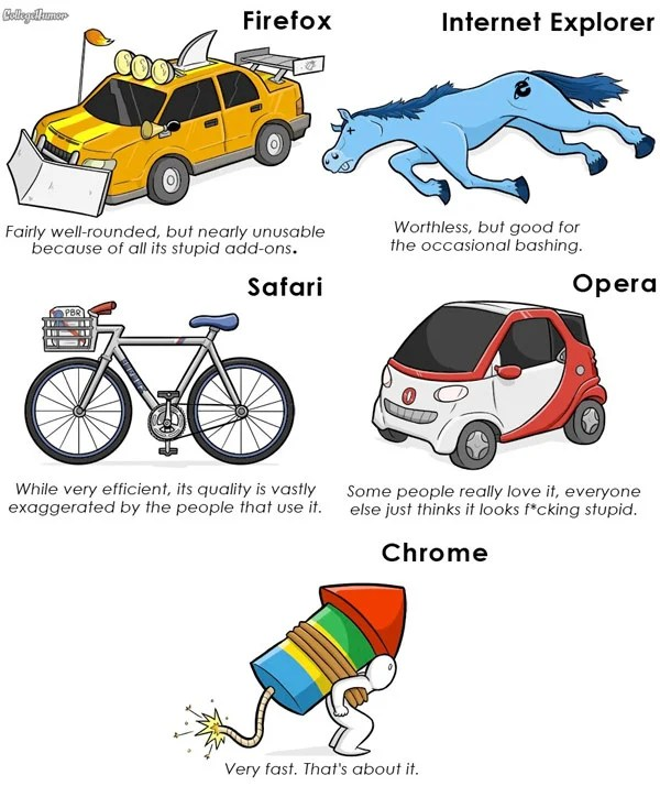 web_browsers_illustrated