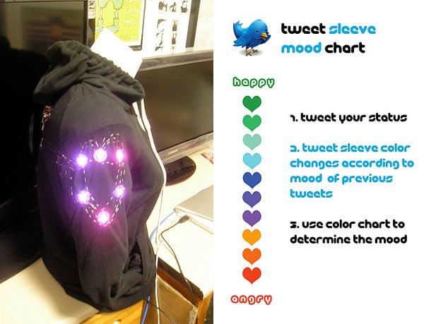 tweet_sleeve_twitter_interactive