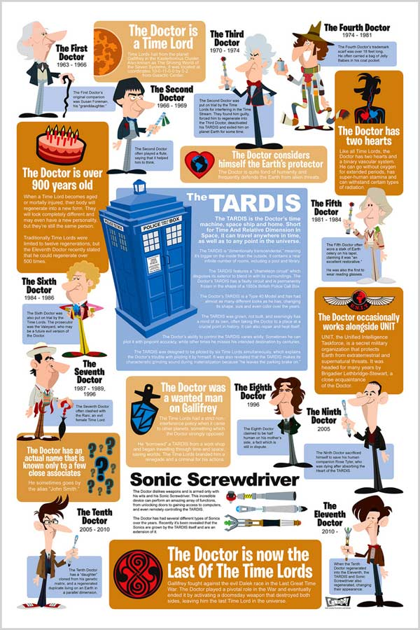 infographic doctor who retro cheat sheet