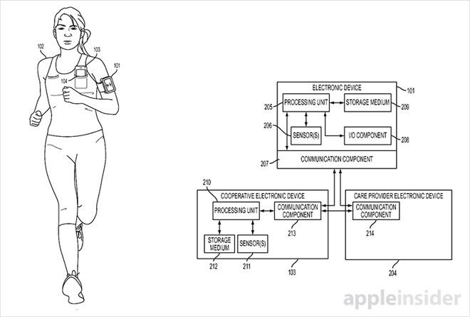 애플,  모바일기기 스스로 긴급상황을 알리는 특허 출원