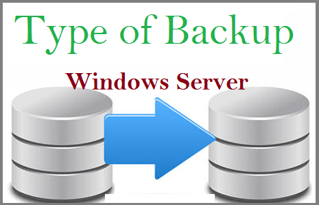 Type of Backup In Windows