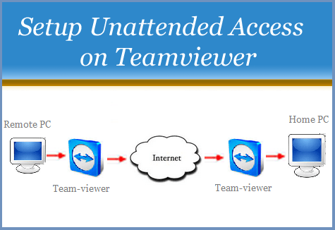 Setup Unattended Access Remote Computer On Teamviewer