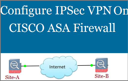 Configure Site to Site IPSec VPN On CISCO ASA Firewall