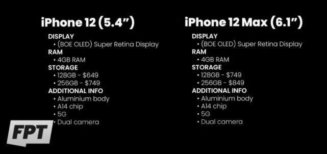 Massive iPhone 12 leak reveals specs, storage, pricing, and more