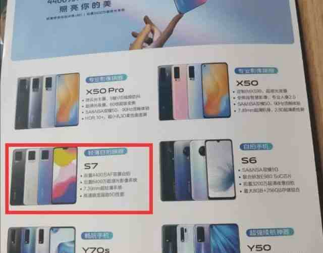 Vivo S7: Important specifications are shown before the start