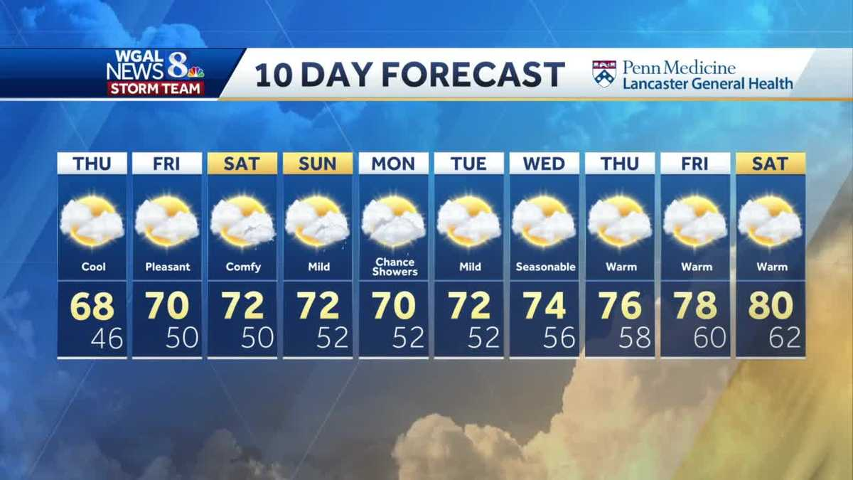 cool stretch continues, but warmer days are on the horizon