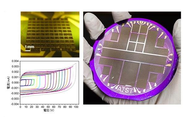 Нов кондензатор обещава по-малки устройства