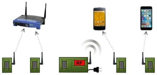 Пасивен Wi-Fi намалява 10 хиляди пъти консумацията