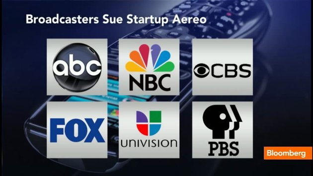 Aereo Inc. sued by local television networks