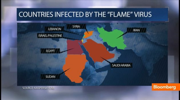 Microsoft releases patch to combat Flame virus