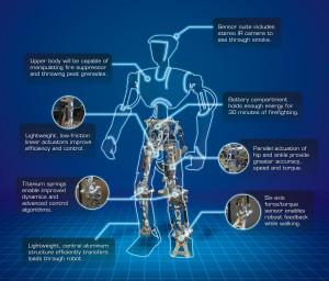 SAFFiR infographic (U.S. Naval Research Lab)