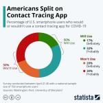 Contact tracing poll