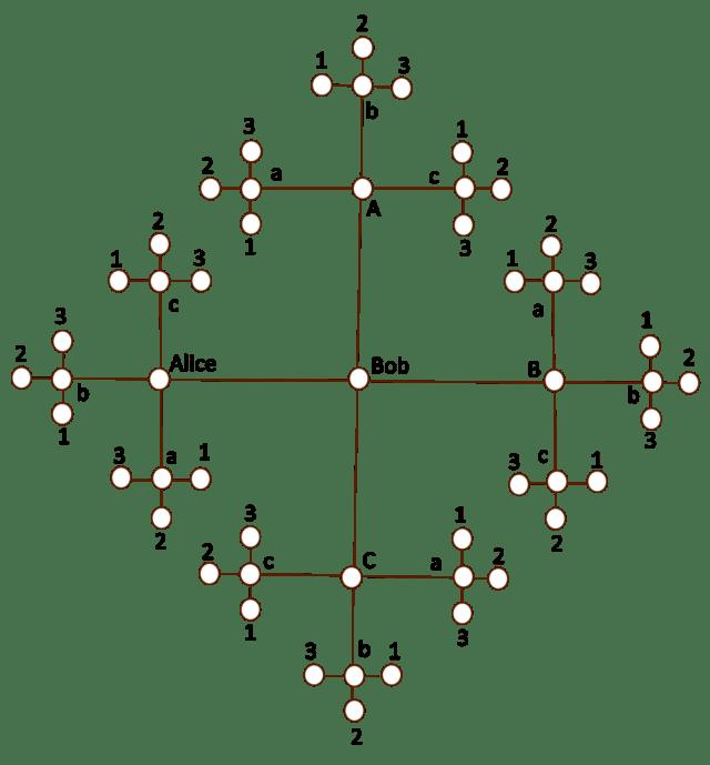 Matrics2 Figure 1