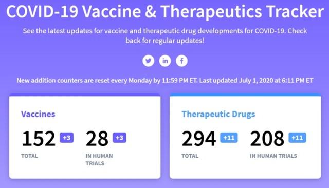 Covid-19 vaccine and therapy tracker.