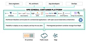 VIDEO:#HPE #Ezmeral #Container Platform Built On #Kubernetes