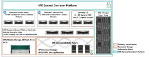 Webinar:  Kubernetes Platform as a Service (PaaS): Optimized for Splunk SOLUTION SNAPSHOT SERIES Part 3 of 3