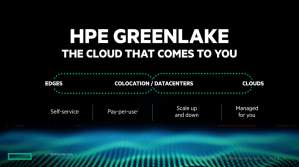 Hewlett Packard Enterprise Adds HPC To Its GreenLake As-A-Service Portfolio