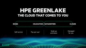 Hewlett Packard Enterprise Adds HPC To Its GreenLake As-A-Service Portfolio